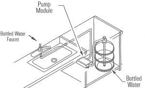 potable-water-systemw